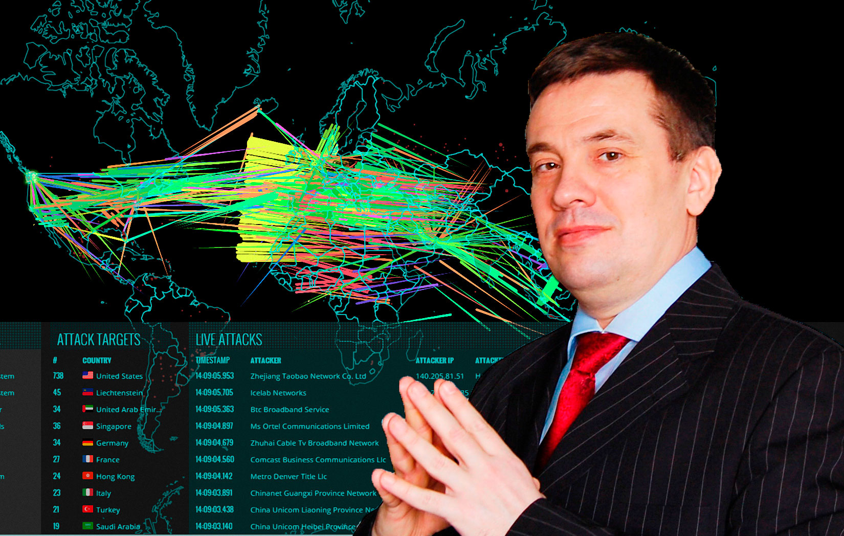 Cybersecurity, Кибербезопасность